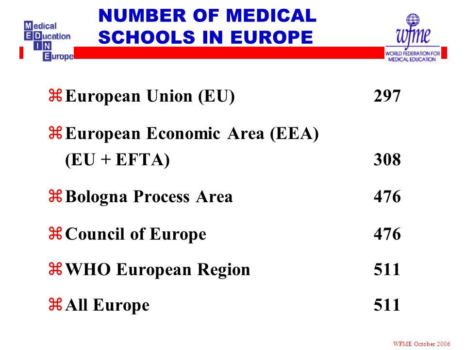 NUMBER OF MEDICAL SCHOOLS IN EUROPE