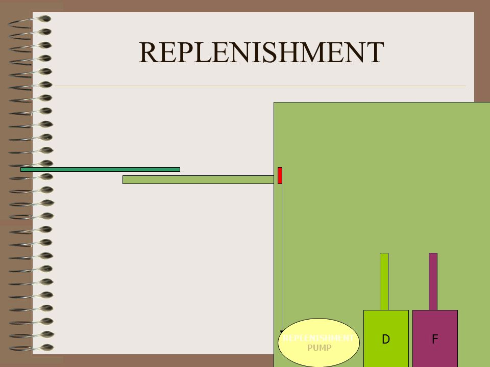 REPLENISHMENT D F REPLENISHMENT PUMP