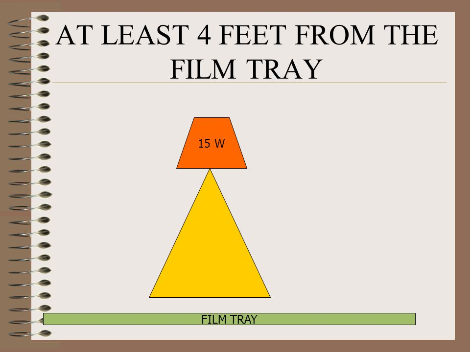 AT LEAST 4 FEET FROM THE FILM TRAY