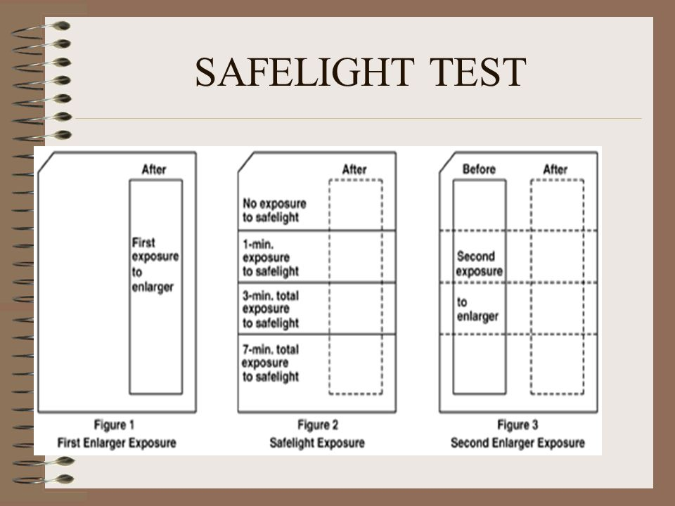 SAFELIGHT TEST