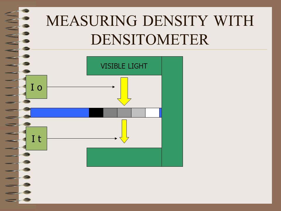 MEASURING DENSITY WITH DENSITOMETER