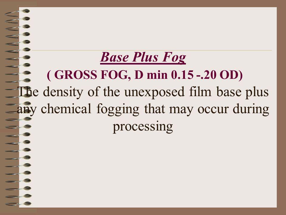 Base Plus Fog ( GROSS FOG, D min 0. 15 -