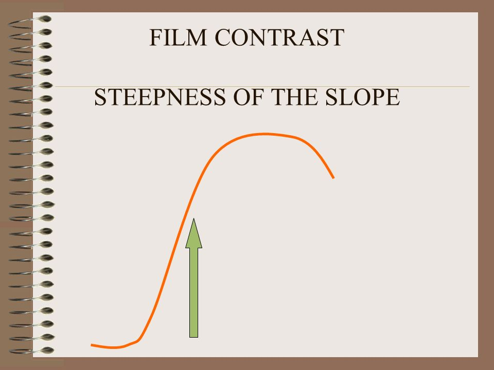 FILM CONTRAST STEEPNESS OF THE SLOPE