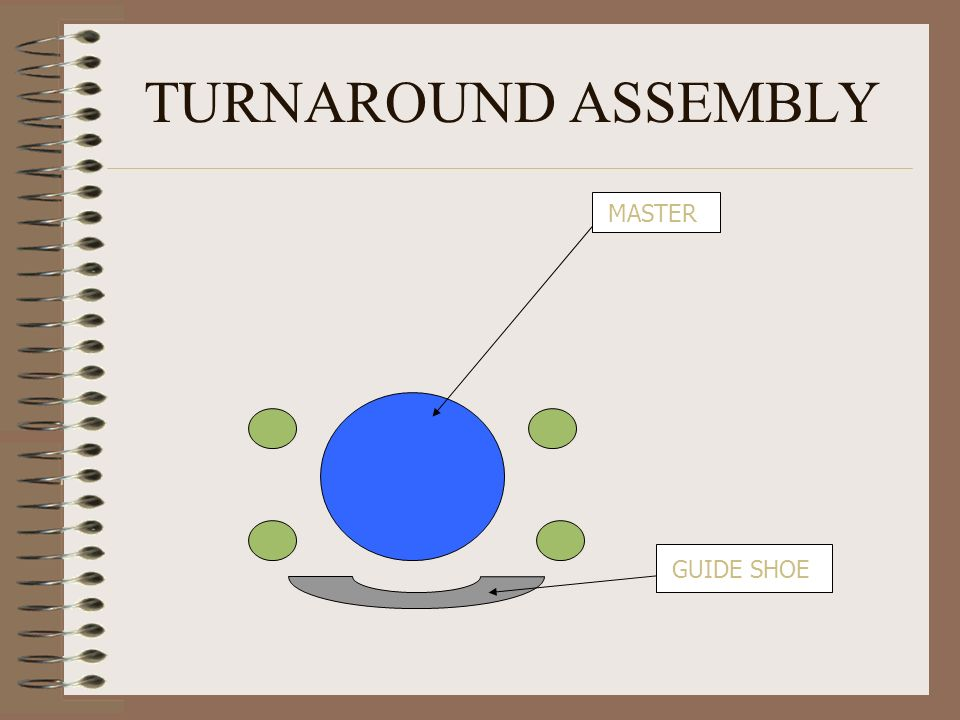 TURNAROUND ASSEMBLY MASTER GUIDE SHOE