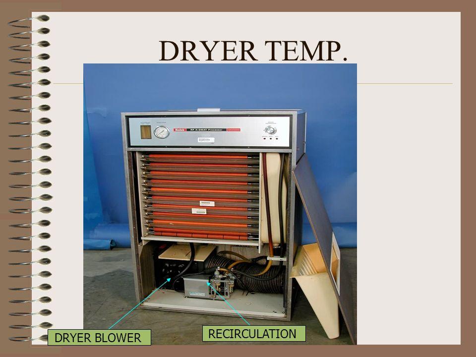 DRYER TEMP. RECIRCULATION DRYER BLOWER