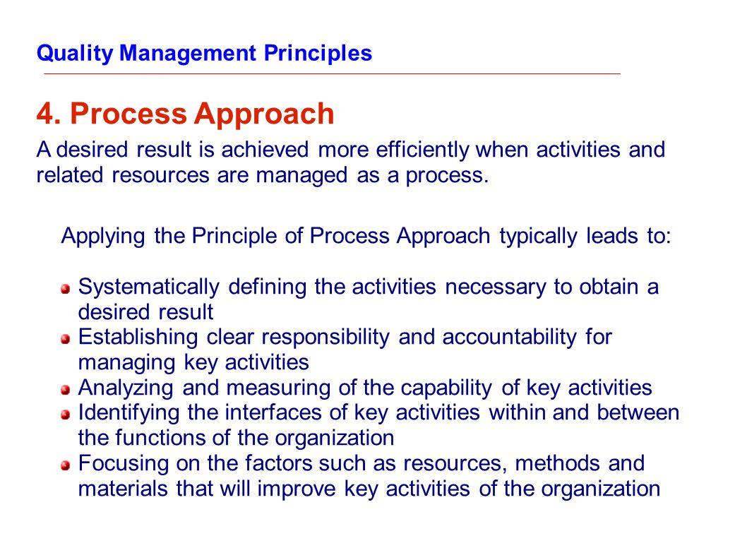 4. Process Approach Quality Management Principles