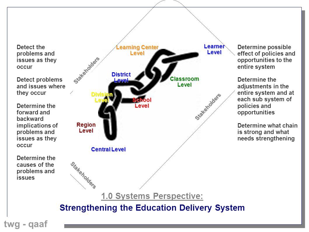 Strengthening the Education Delivery System