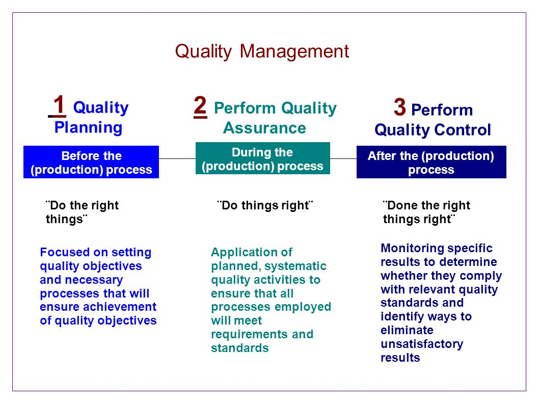2 Perform Quality Assurance 3 Perform Quality Control