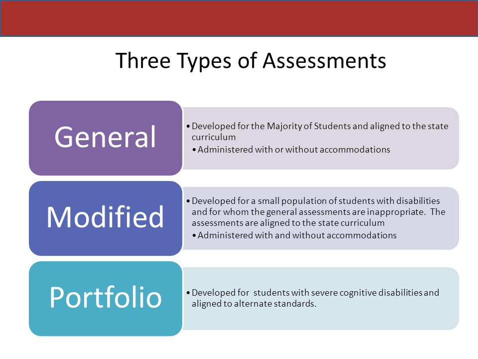 State Assessment Quality Control Oklahoma  Ppt Download