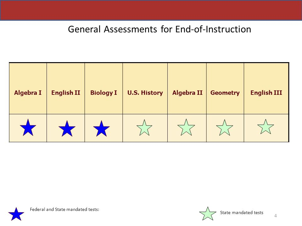 General Assessments for End-of-Instruction
