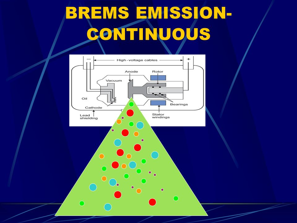 BREMS EMISSION-CONTINUOUS