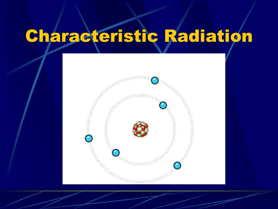 Characteristic Radiation