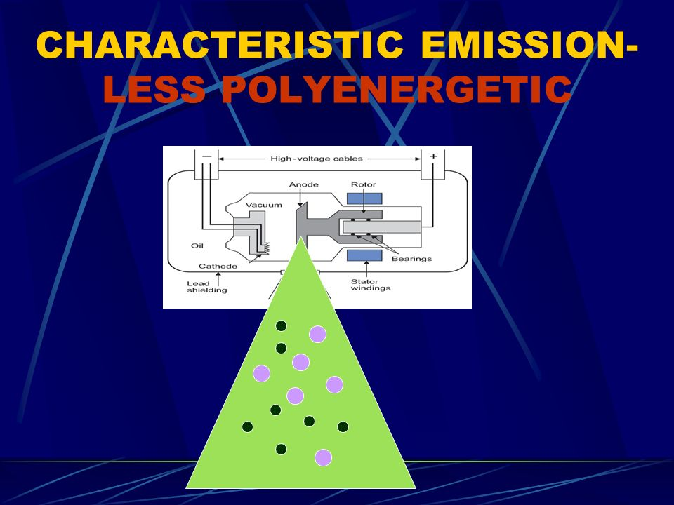 CHARACTERISTIC EMISSION- LESS POLYENERGETIC