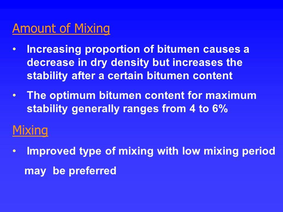 Amount of Mixing Mixing