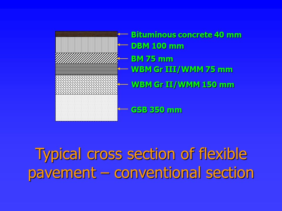 Typical cross section of flexible pavement – conventional section