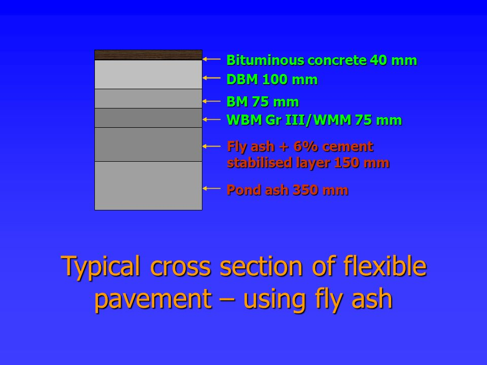 Typical cross section of flexible pavement – using fly ash