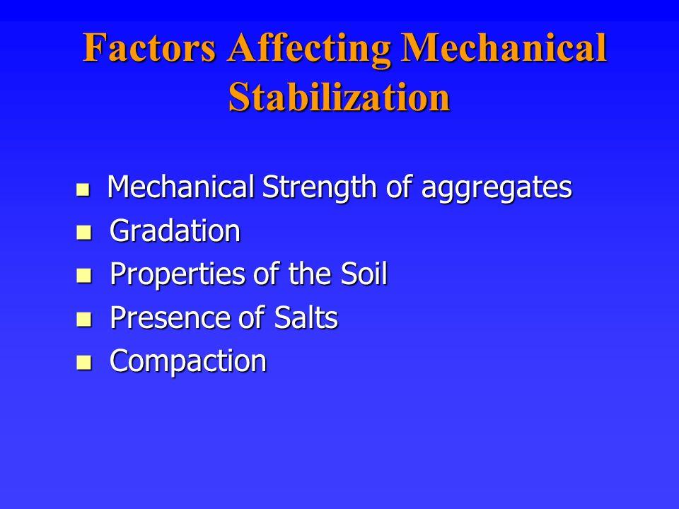 Factors Affecting Mechanical Stabilization
