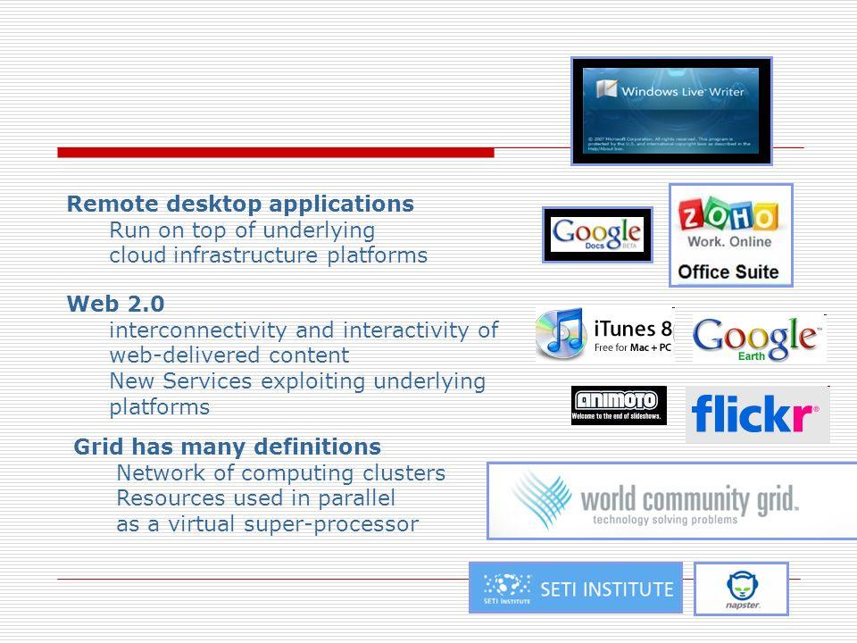 Remote desktop applications