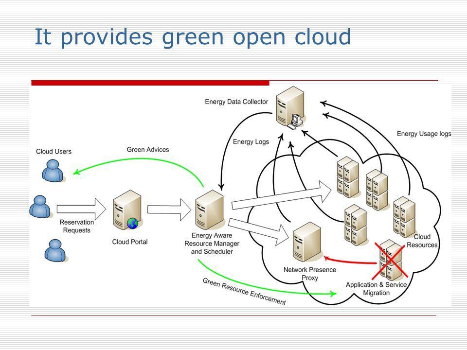 It provides green open cloud