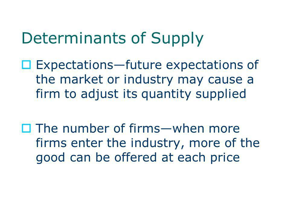 determinant of supplier power essay