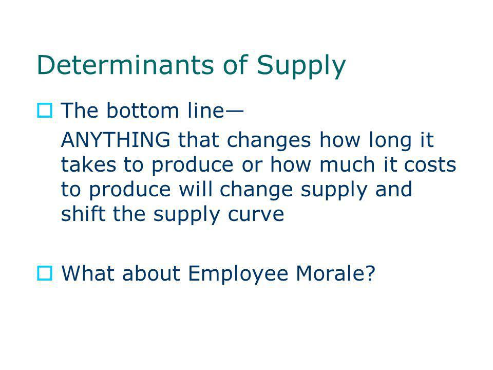 Determinants of Supply