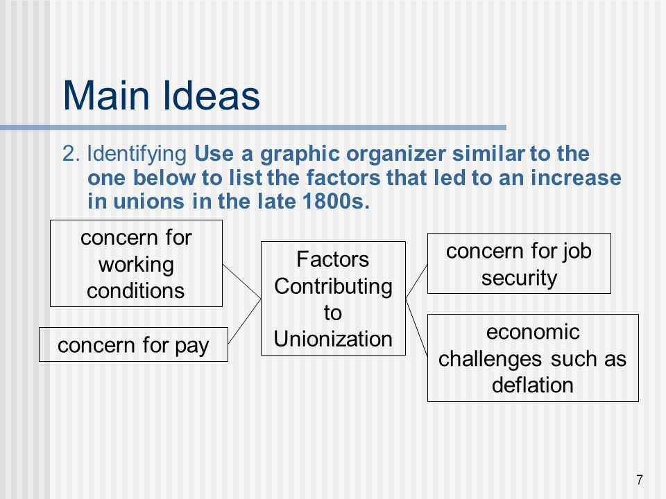 Main Ideas 2. Identifying Use a graphic organizer similar to the one below to list the factors that led to an increase in unions in the late 1800s.