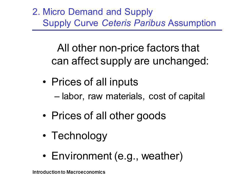 2. Micro Demand and Supply Supply Curve Ceteris Paribus Assumption