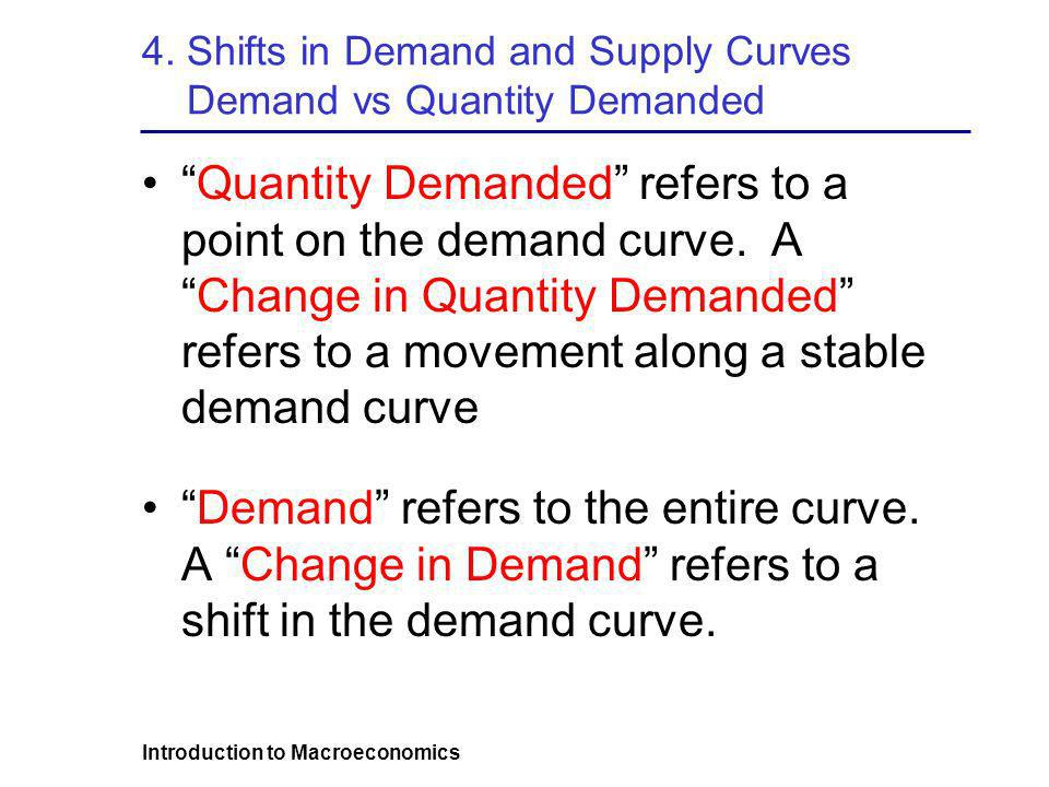 4. Shifts in Demand and Supply Curves Demand vs Quantity Demanded