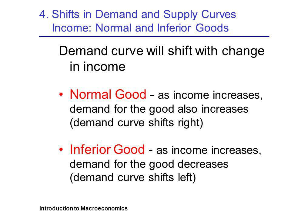 Demand curve will shift with change in income