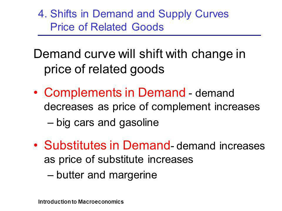 4. Shifts in Demand and Supply Curves Price of Related Goods