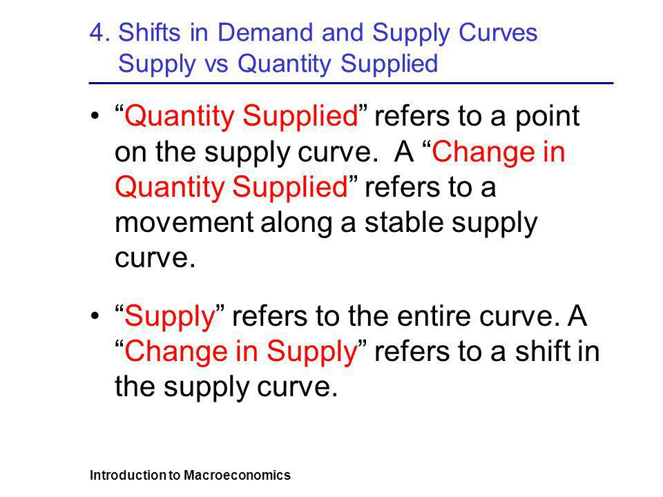 4. Shifts in Demand and Supply Curves Supply vs Quantity Supplied