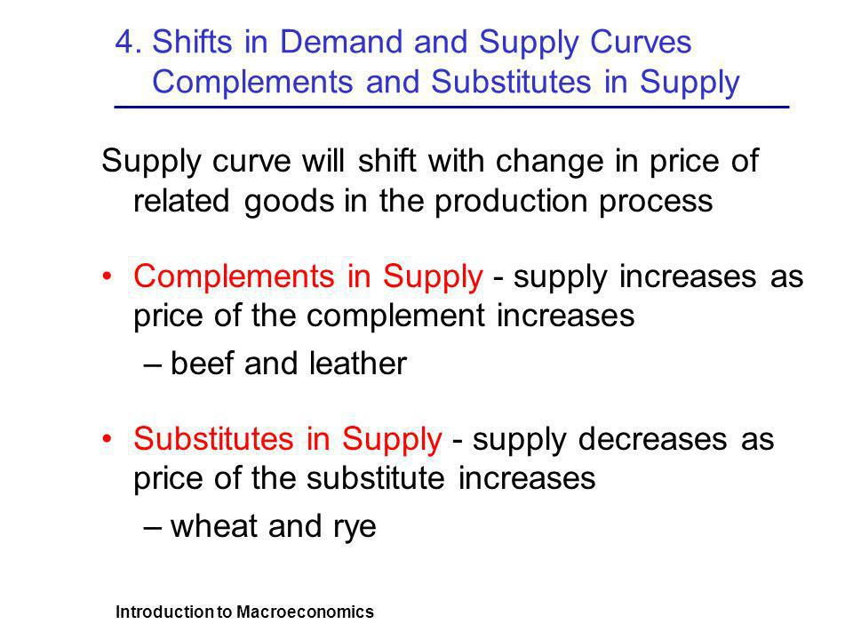 4. Shifts in Demand and Supply Curves Complements and Substitutes in Supply
