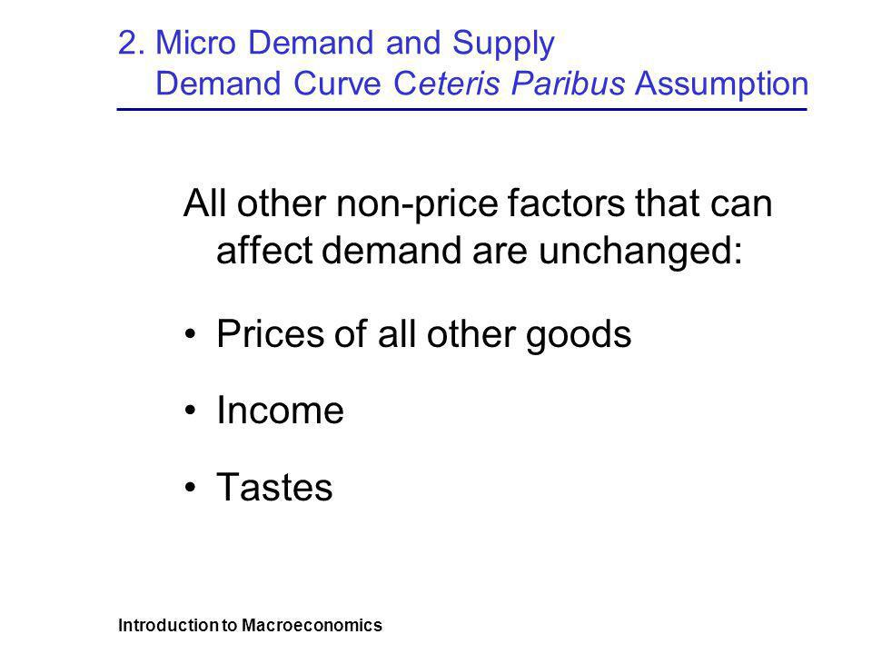 2. Micro Demand and Supply Demand Curve Ceteris Paribus Assumption