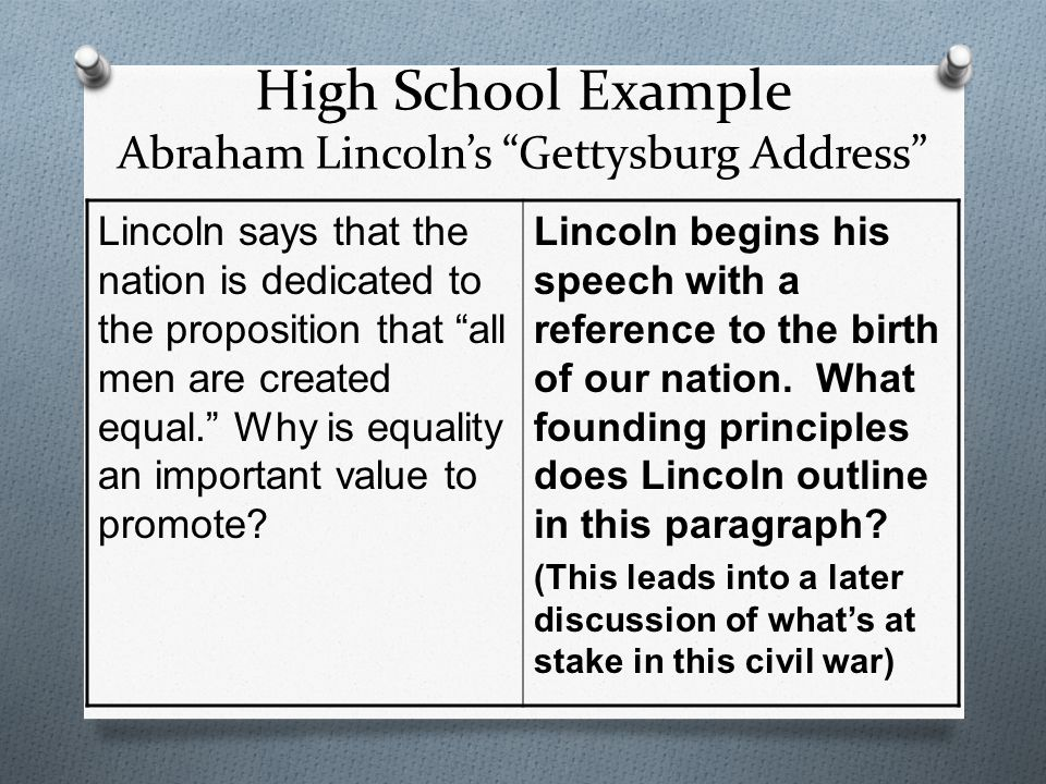 High School Example Abraham Lincoln's Gettysburg Address