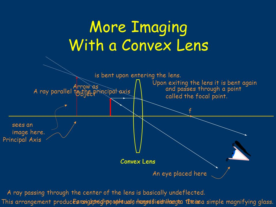 More Imaging With a Convex Lens