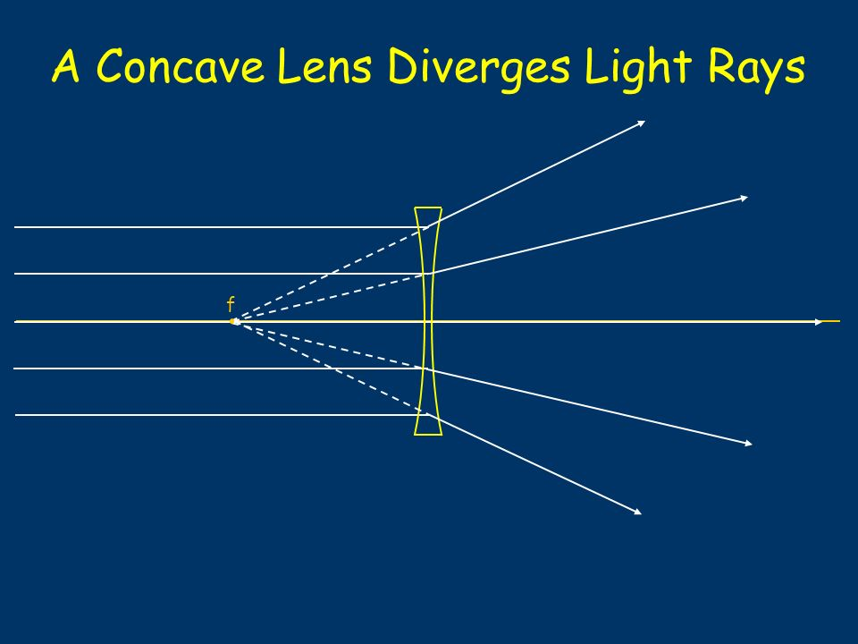 A Concave Lens Diverges Light Rays