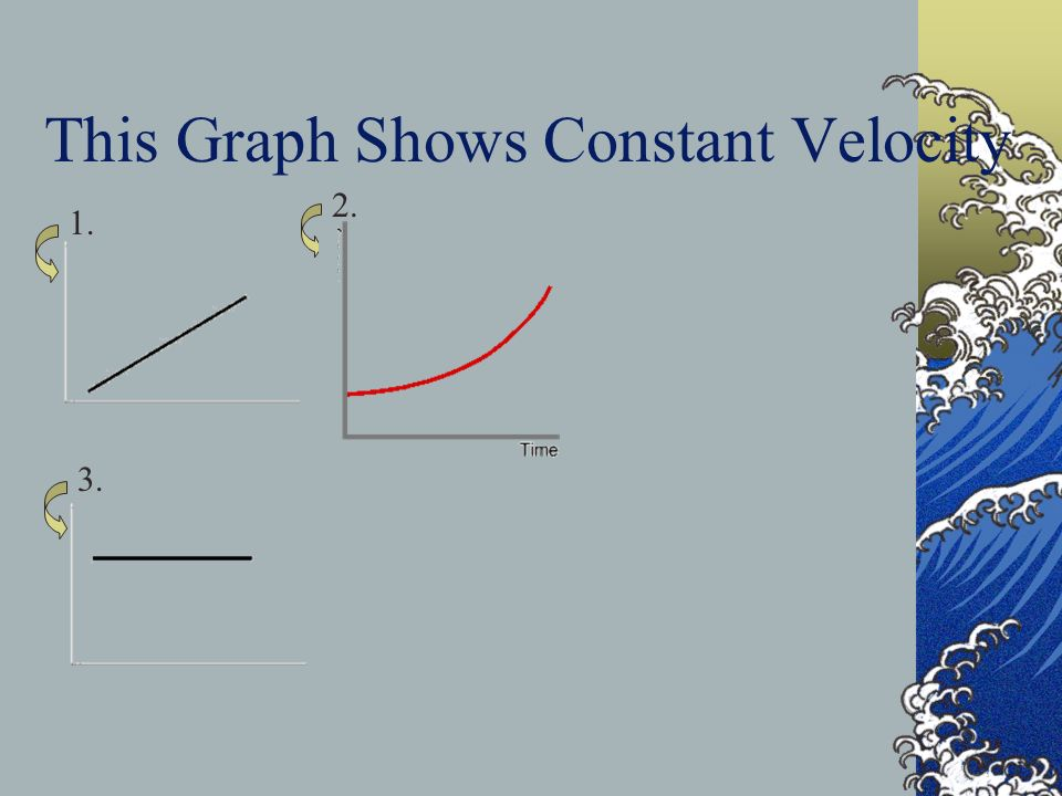 This Graph Shows Constant Velocity