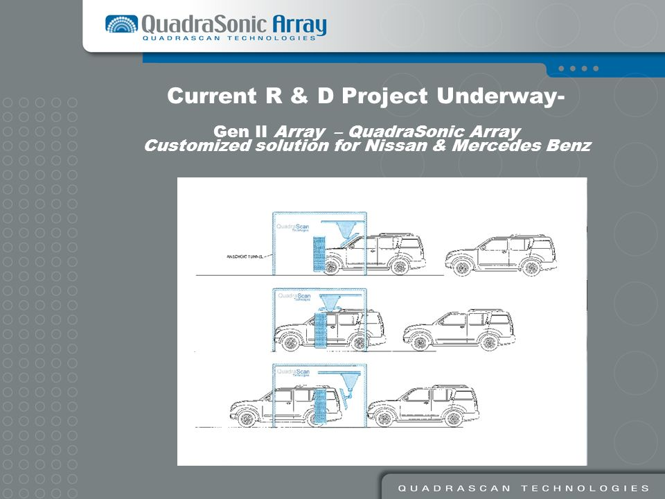 Current R & D Project Underway- Gen II Array – QuadraSonic Array Customized solution for Nissan & Mercedes Benz