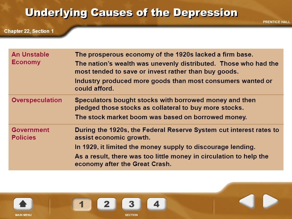 Underlying Causes of the Depression