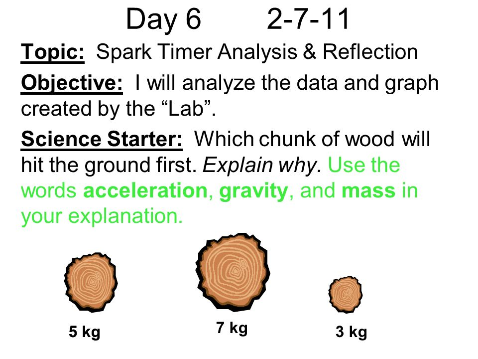 Day 6 2-7-11 Topic: Spark Timer Analysis & Reflection