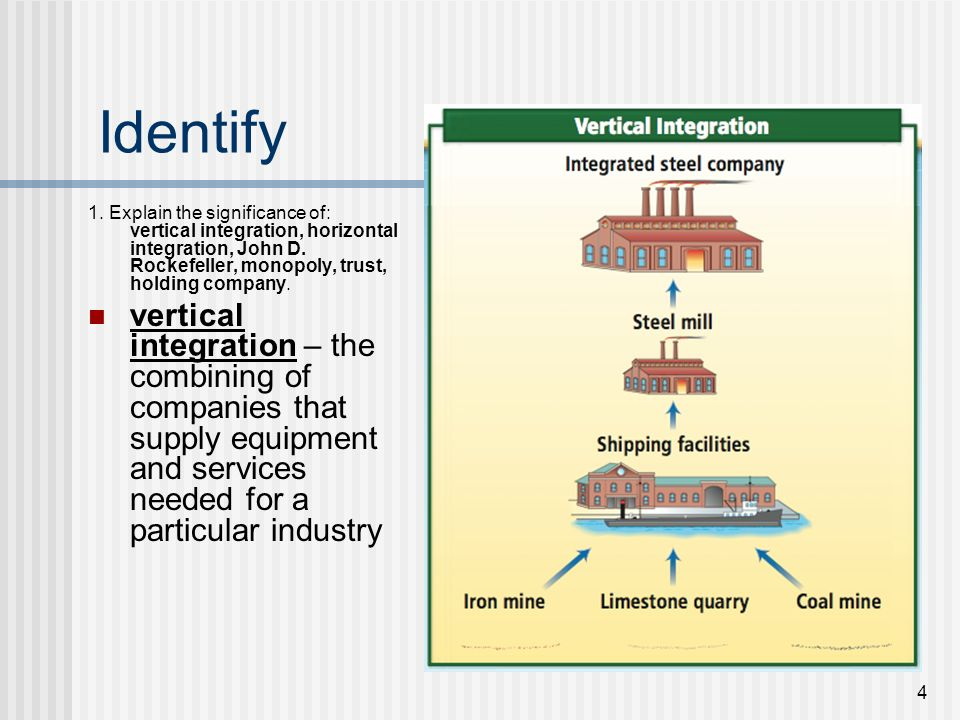 Stages of Vertical Integration in the US Oil Industry