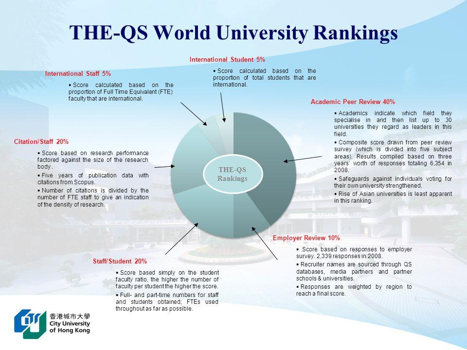 THE-QS World University Rankings