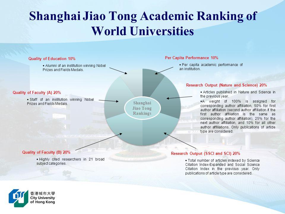 Shanghai Jiao Tong Academic Ranking of World Universities