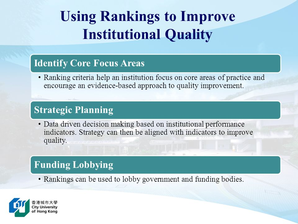 Using Rankings to Improve Institutional Quality