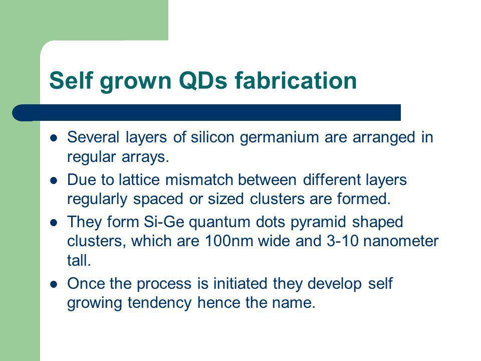Self grown QDs fabrication