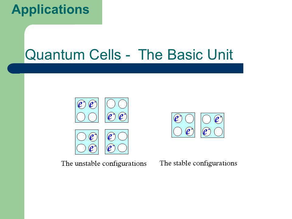 Quantum Cells - The Basic Unit
