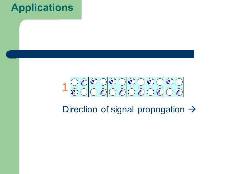 Applications Direction of signal propogation 