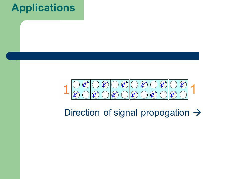 Applications 1 Direction of signal propogation 