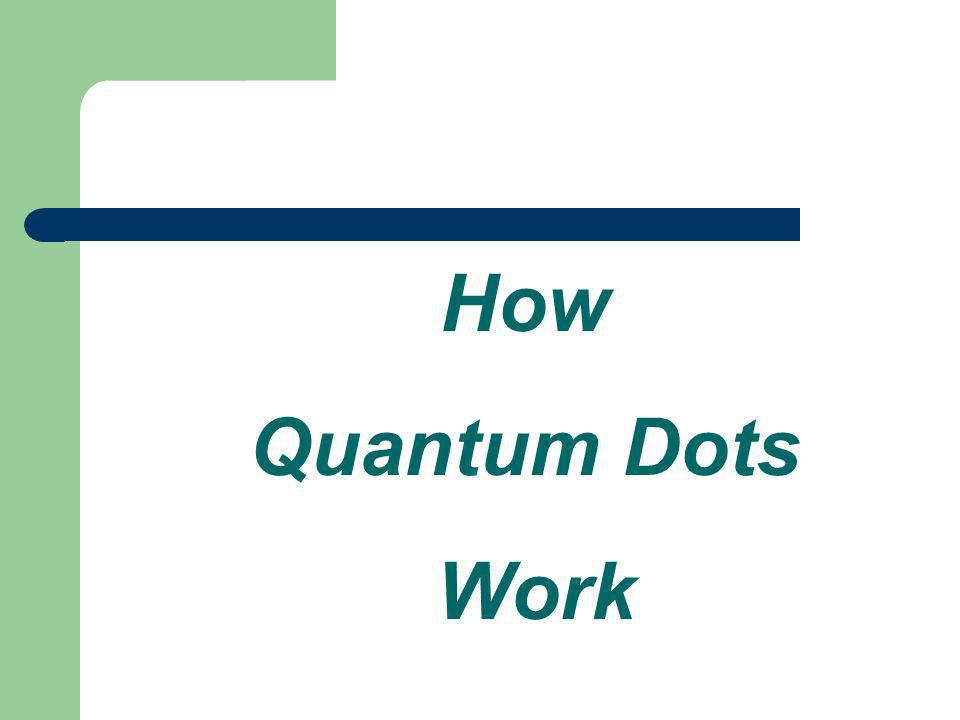 How Quantum Dots Work