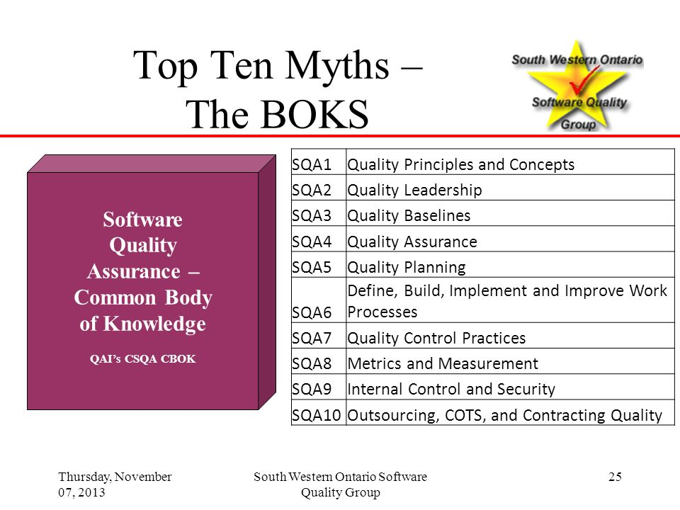 Software Quality Assurance – Common Body of Knowledge